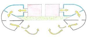 diagramma di flusso (1)